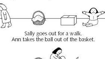 The Sally-Ann test -- also known as the false-belief test -- was devised in 1983 by Austrian psychologists Heinz Wimmer and Josef Perner to test whether children understood that someone could believe something that differed from the facts the children observed.